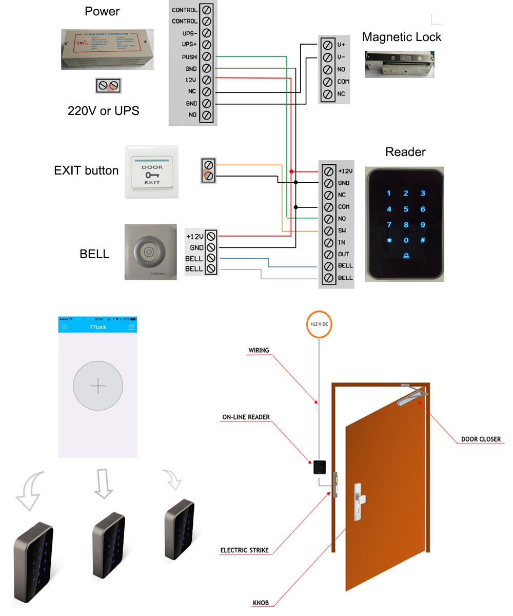 Bluetooth Remote Control Access Control Reader YFBA